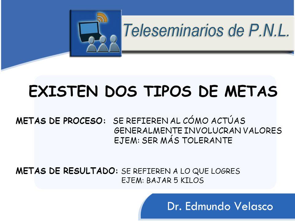 EXISTEN DOS TIPOS DE METAS