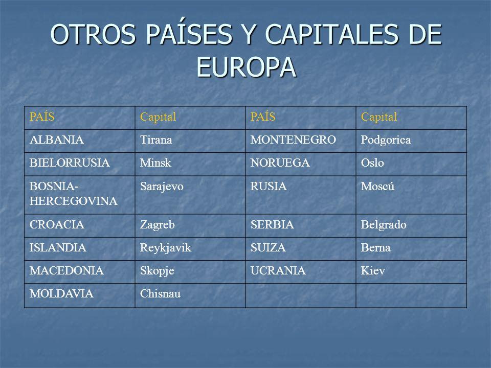 OTROS PAÍSES Y CAPITALES DE EUROPA