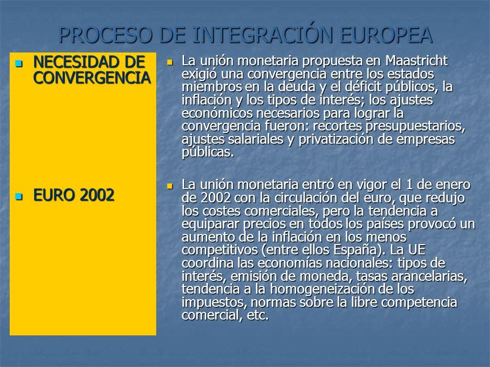 PROCESO DE INTEGRACIÓN EUROPEA
