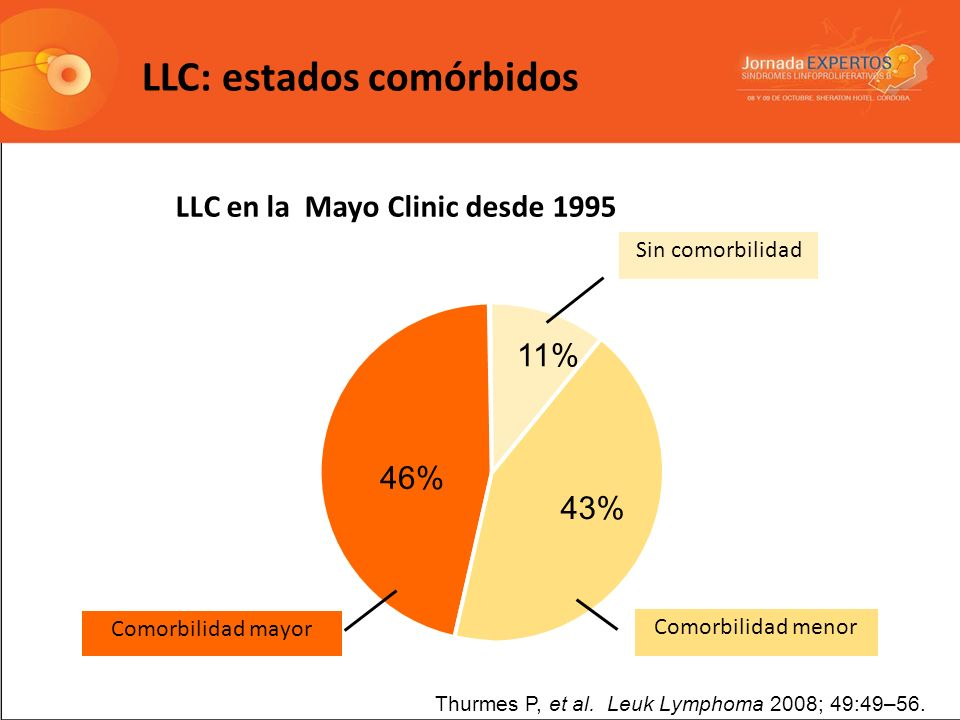 LLC: estados comórbidos