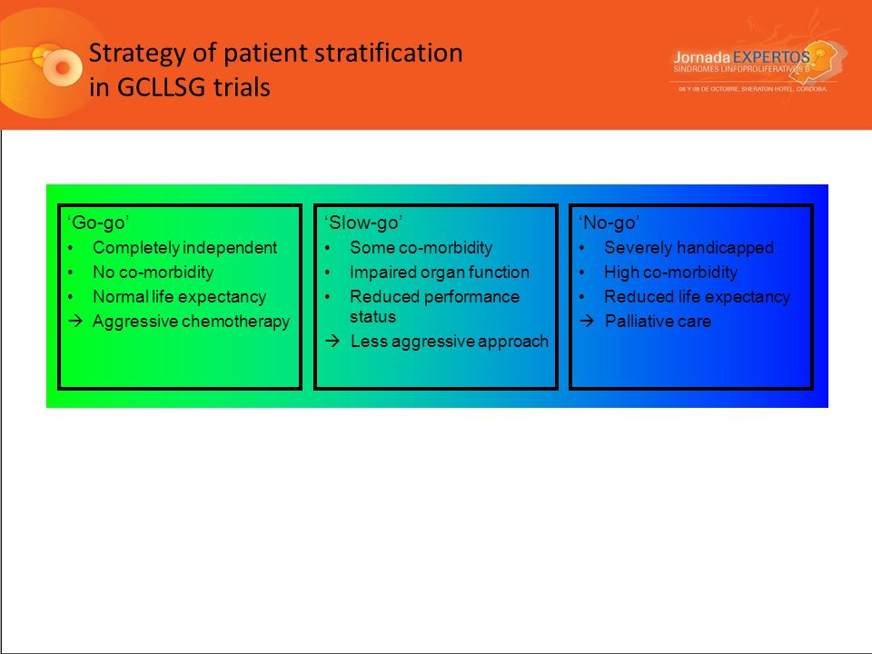 Strategy of patient stratification in GCLLSG trials