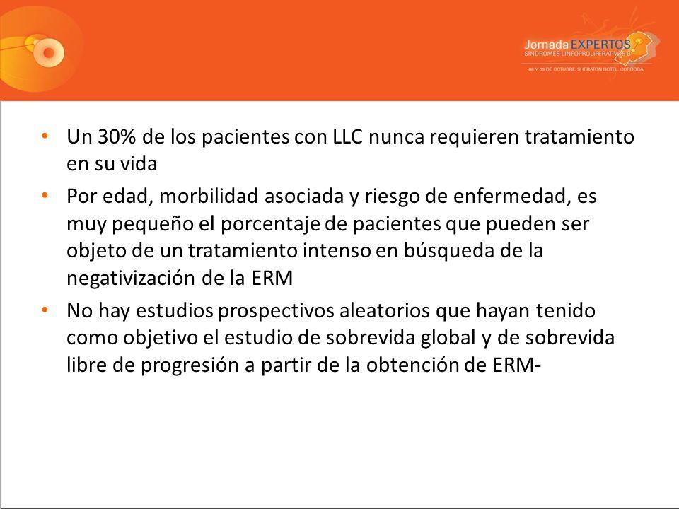 Un 30% de los pacientes con LLC nunca requieren tratamiento en su vida