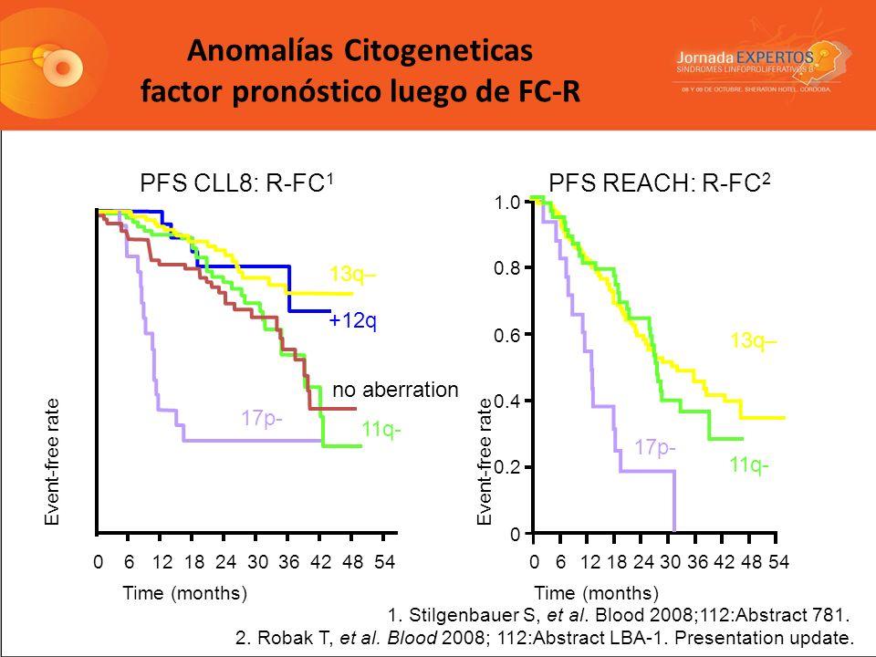 Anomalías Citogeneticas factor pronóstico luego de FC-R