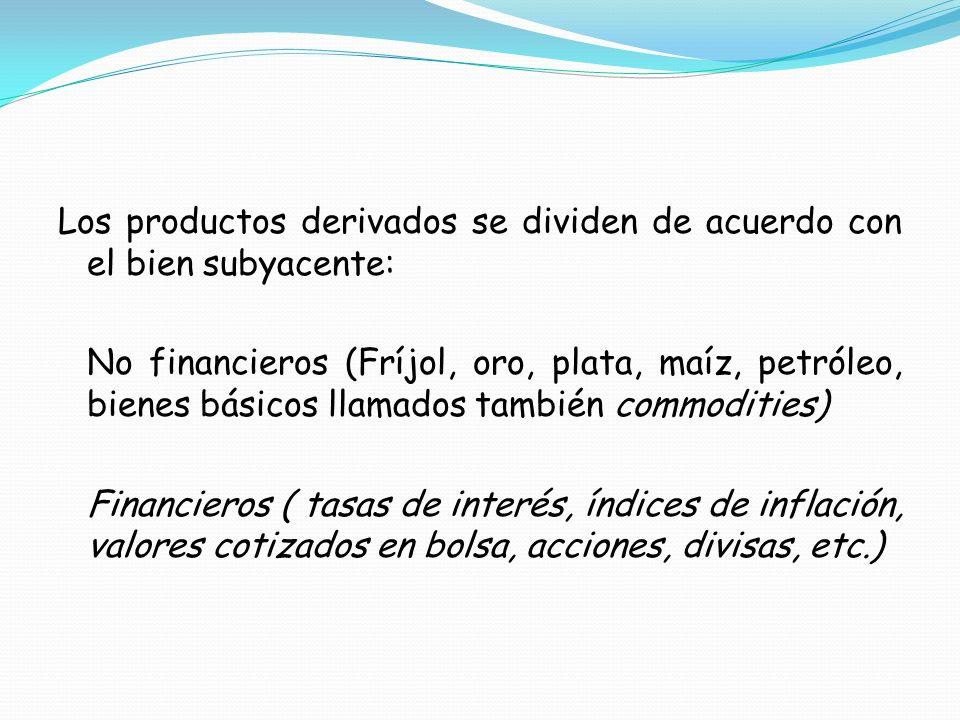 Los productos derivados se dividen de acuerdo con el bien subyacente: