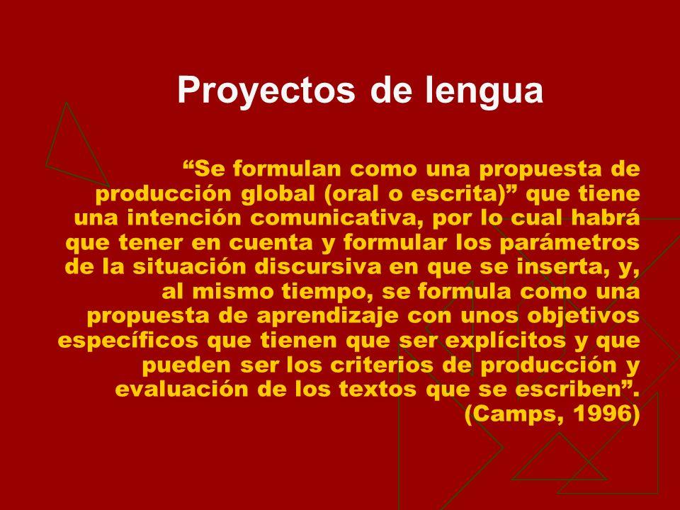 Proyectos de lengua