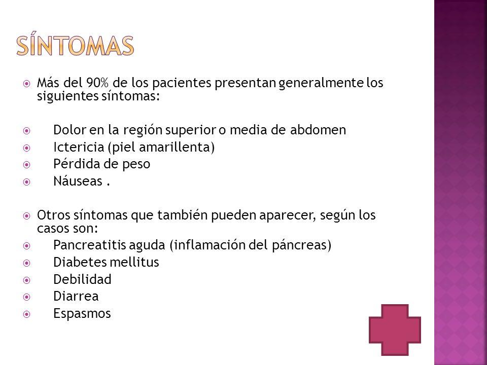 Síntomas Más del 90% de los pacientes presentan generalmente los siguientes síntomas: Dolor en la región superior o media de abdomen.
