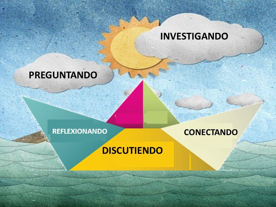 INVESTIGANDO PREGUNTANDO REFLEXIONANDO CONECTANDO DISCUTIENDO