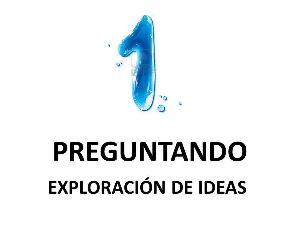 PREGUNTANDO EXPLORACIÓN DE IDEAS