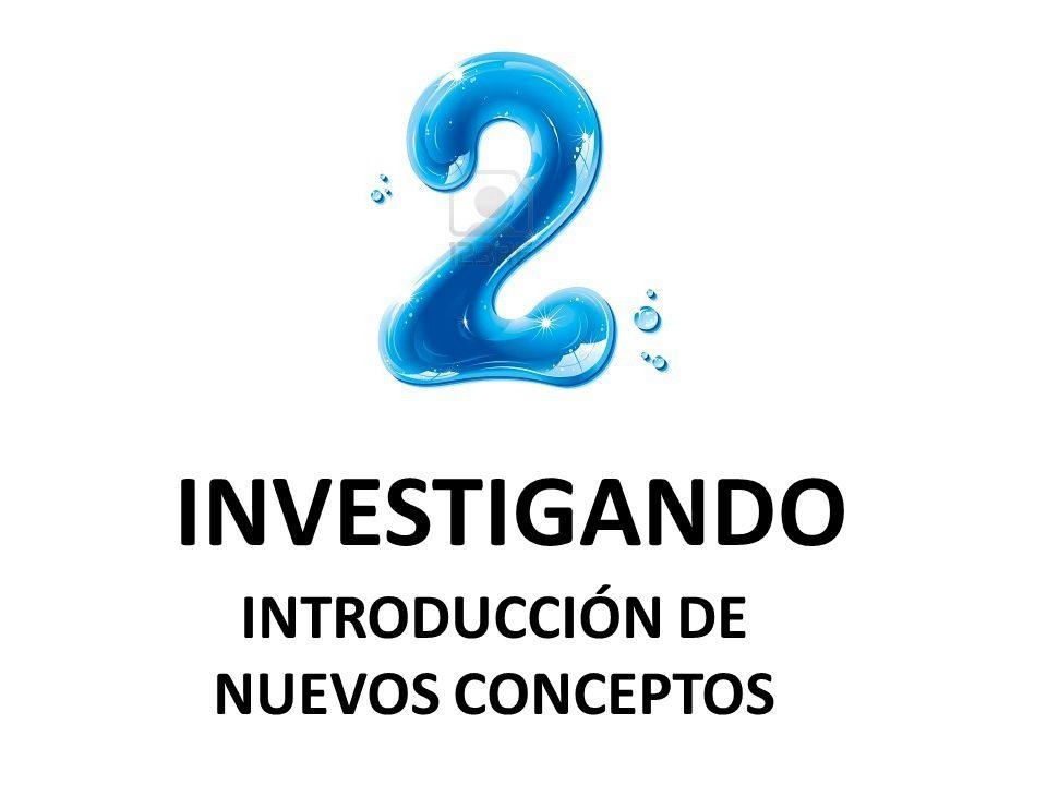 INTRODUCCIÓN DE NUEVOS CONCEPTOS