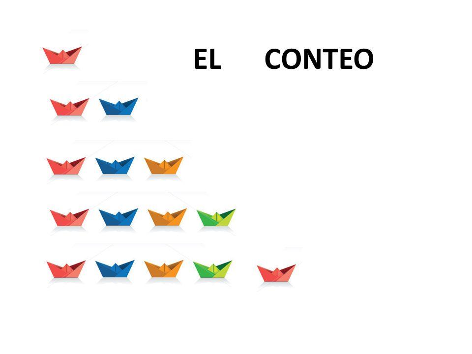 EL CONTEO