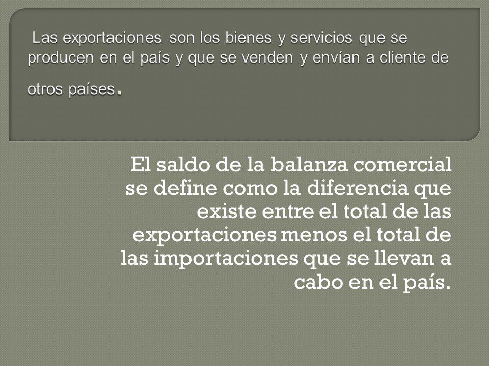 Las exportaciones son los bienes y servicios que se producen en el país y que se venden y envían a cliente de otros países.