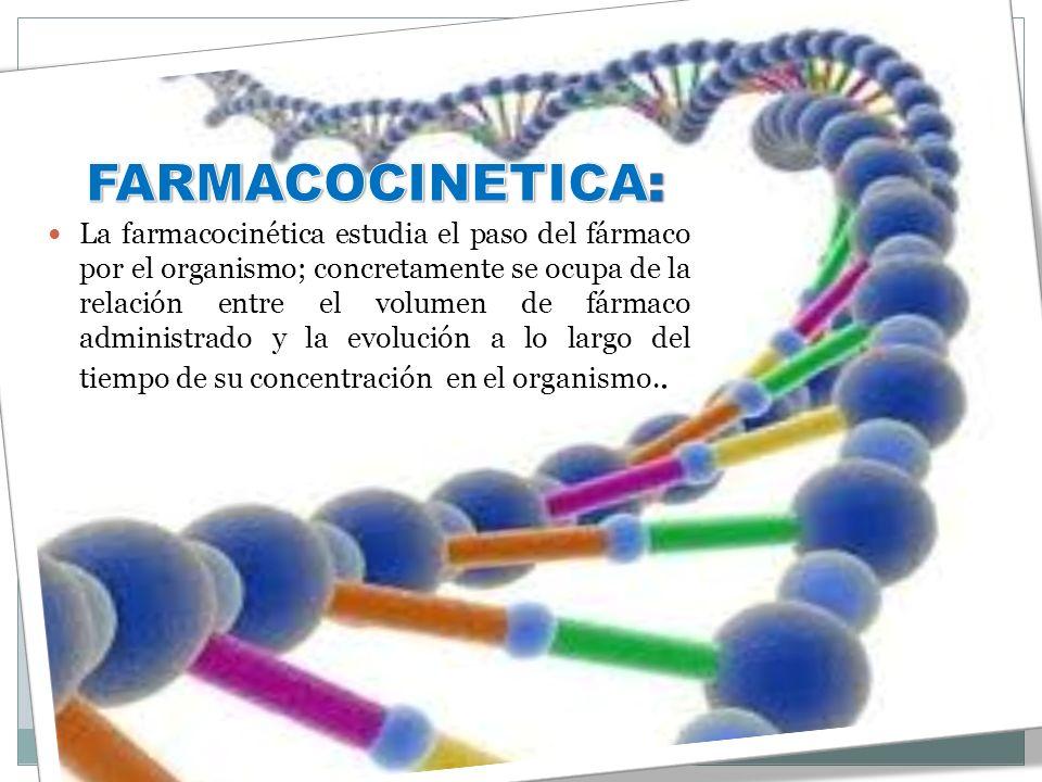 FARMACOCINETICA: