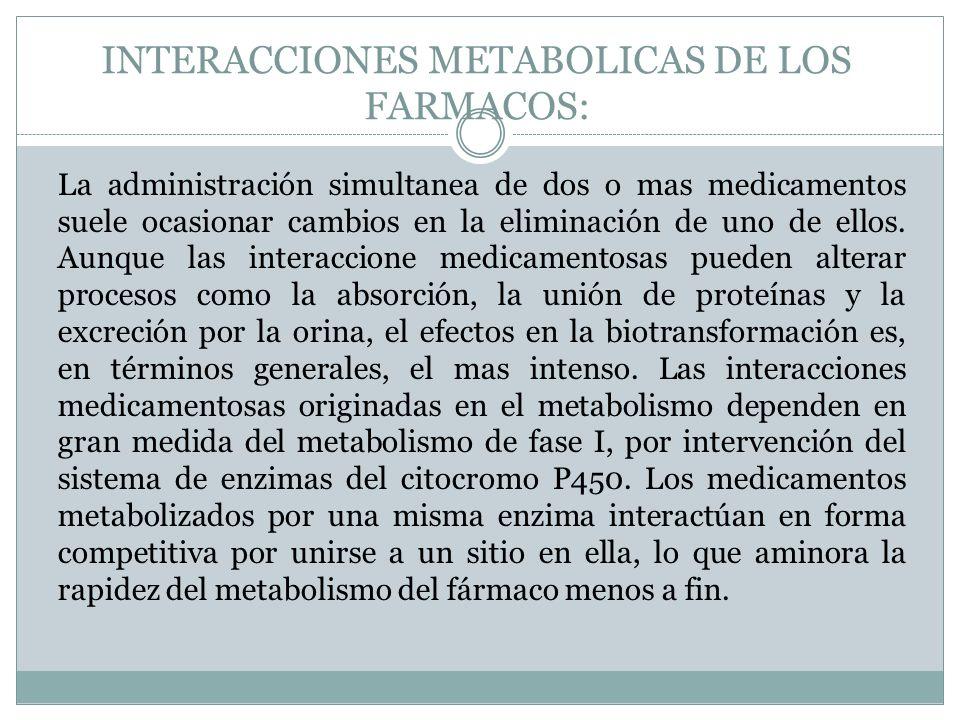 INTERACCIONES METABOLICAS DE LOS FARMACOS: