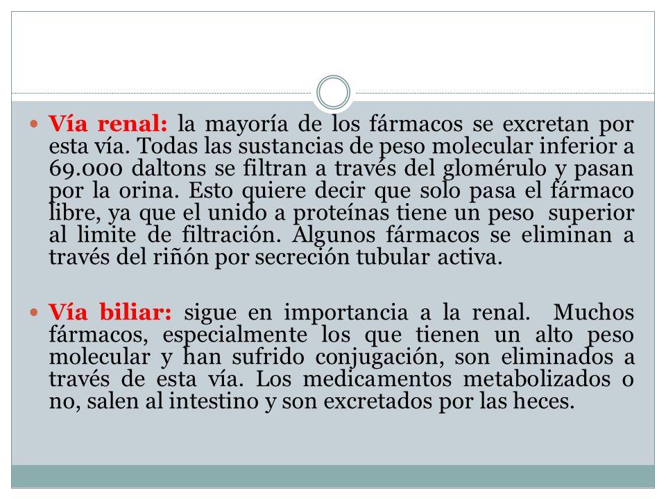 Vía renal: la mayoría de los fármacos se excretan por esta vía