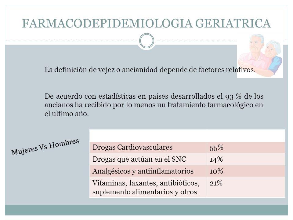 FARMACODEPIDEMIOLOGIA GERIATRICA