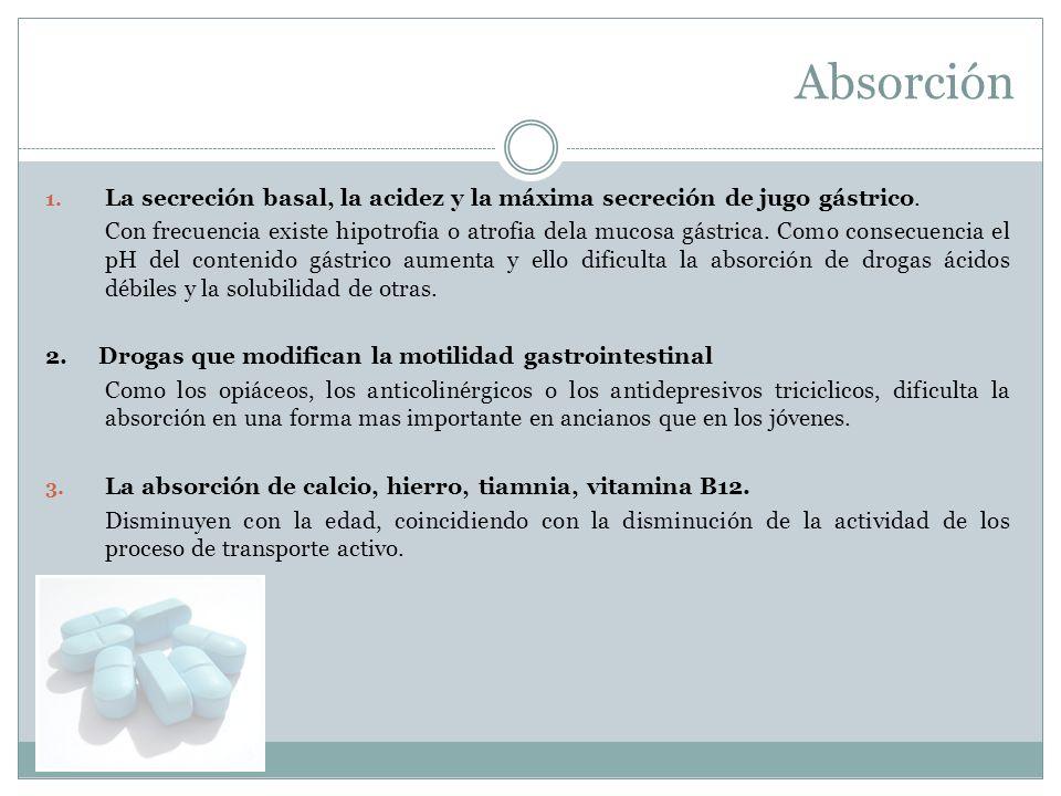 Absorción La secreción basal, la acidez y la máxima secreción de jugo gástrico.