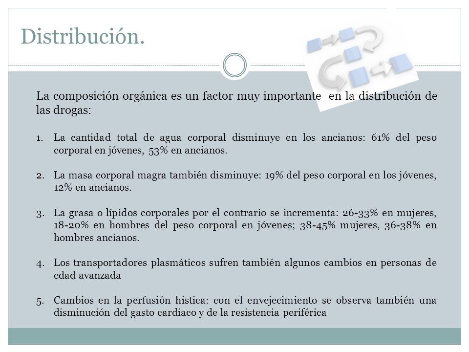 Distribución. La composición orgánica es un factor muy importante en la distribución de las drogas: