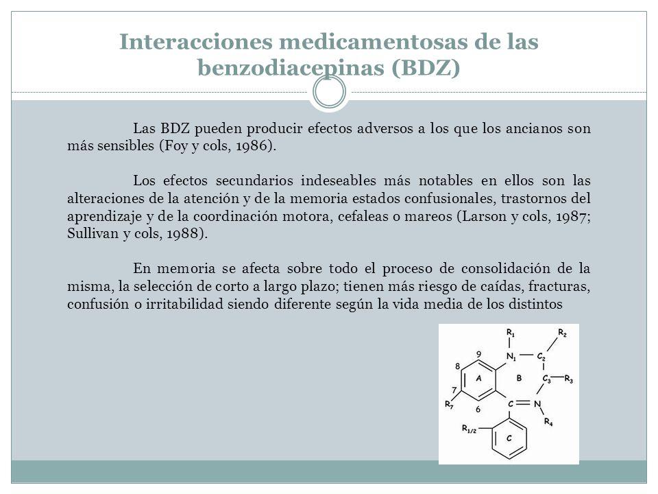 Interacciones medicamentosas de las benzodiacepinas (BDZ)