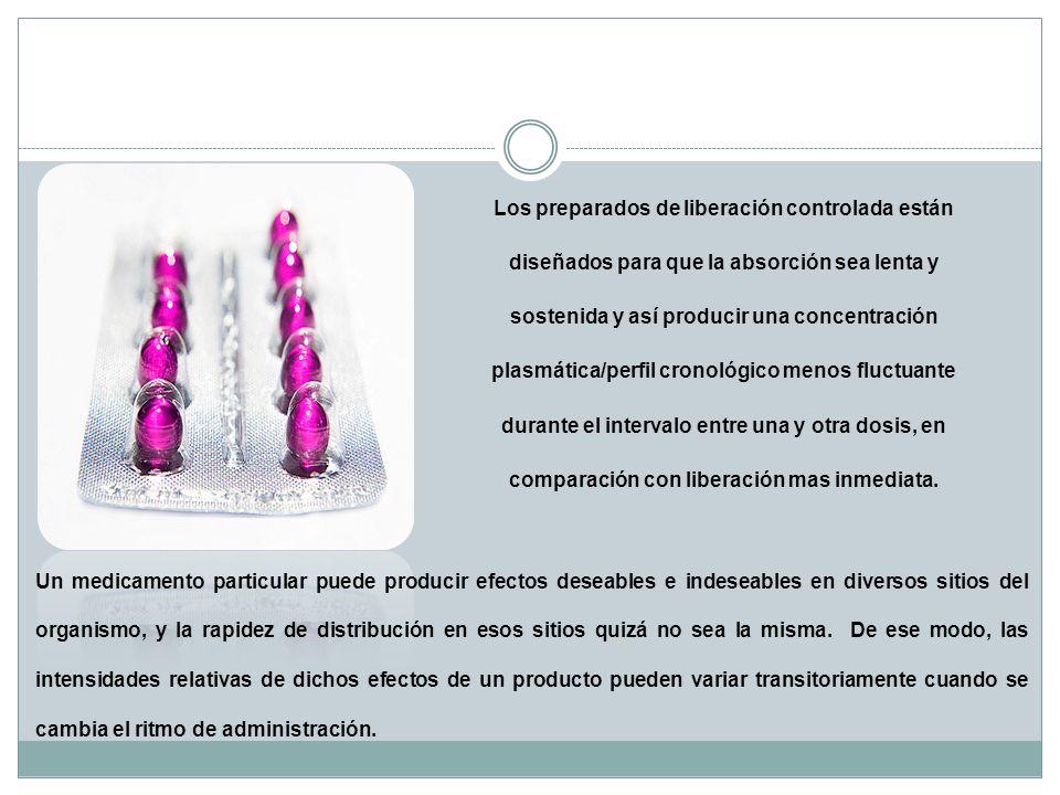 Los preparados de liberación controlada están diseñados para que la absorción sea lenta y sostenida y así producir una concentración plasmática/perfil cronológico menos fluctuante durante el intervalo entre una y otra dosis, en comparación con liberación mas inmediata.