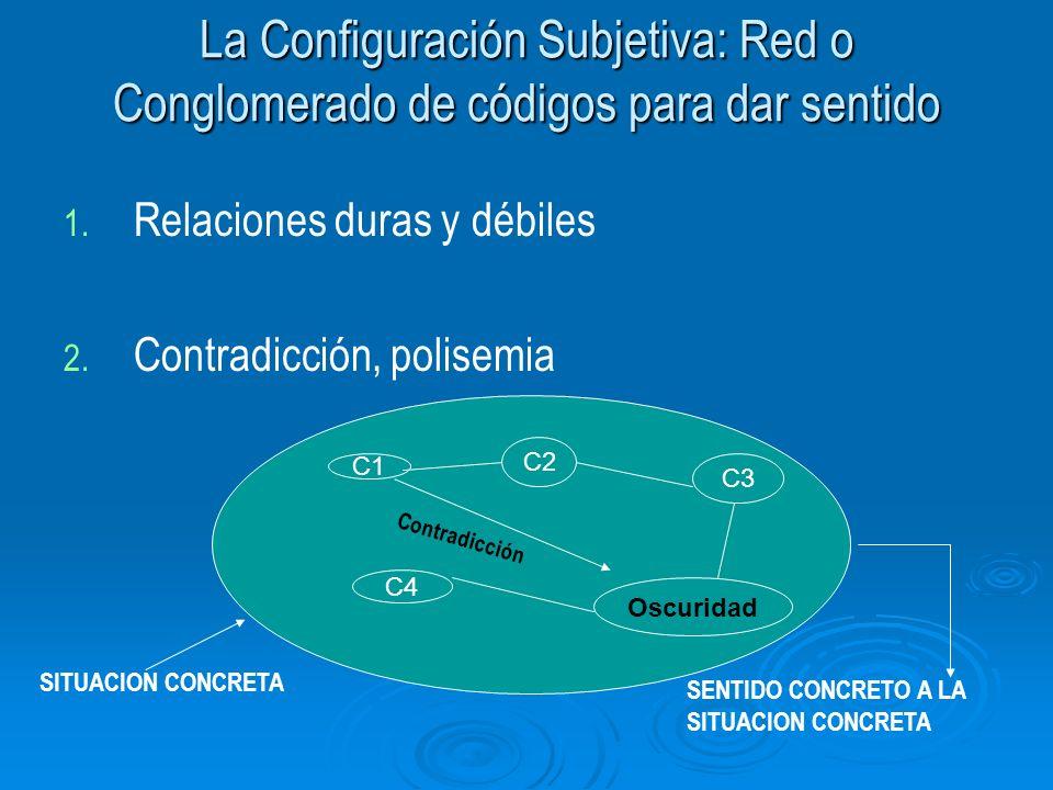 La Configuración Subjetiva: Red o Conglomerado de códigos para dar sentido