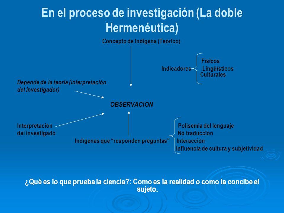 En el proceso de investigación (La doble Hermenéutica)