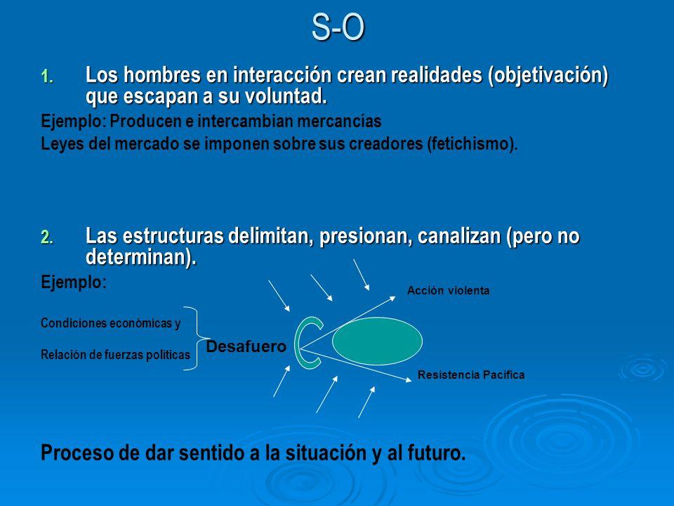 S-O Los hombres en interacción crean realidades (objetivación) que escapan a su voluntad. Ejemplo: Producen e intercambian mercancías.