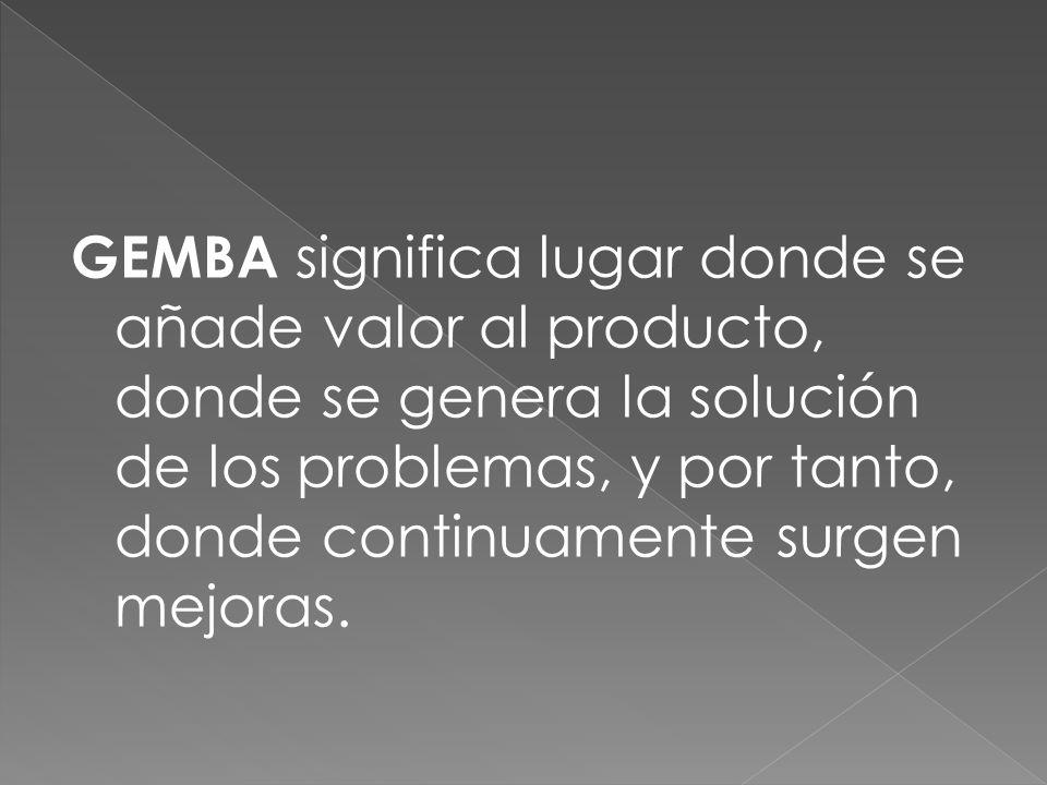 GEMBA significa lugar donde se añade valor al producto, donde se genera la solución de los problemas, y por tanto, donde continuamente surgen mejoras.