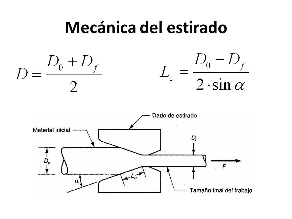 Mecánica del estirado