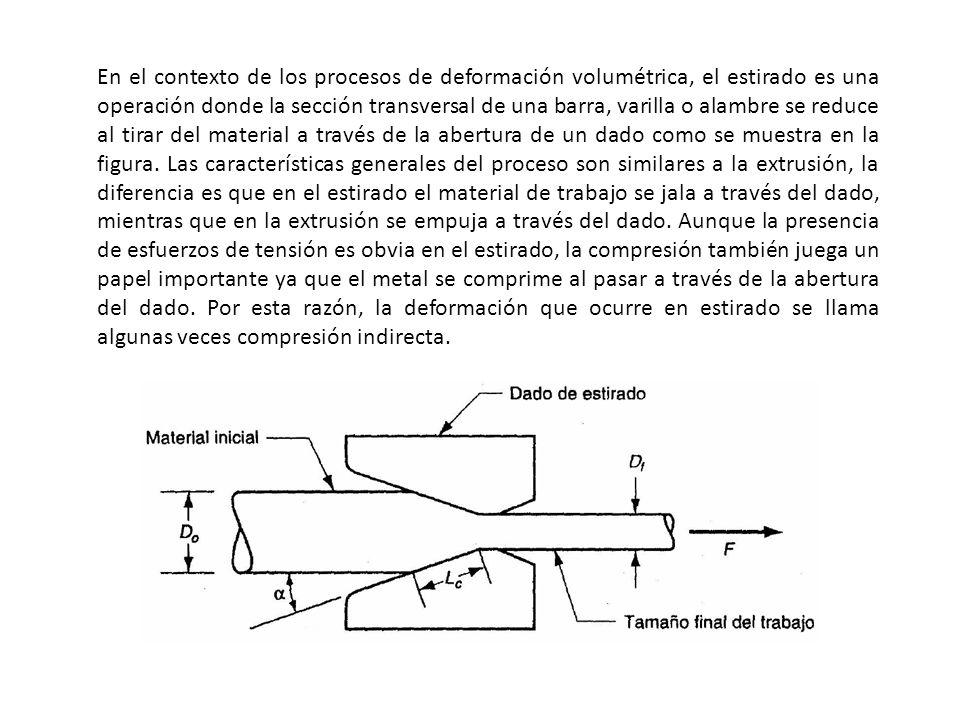 En el contexto de los procesos de deformación volumétrica, el estirado es una operación donde la sección transversal de una barra, varilla o alambre se reduce al tirar del material a través de la abertura de un dado como se muestra en la figura.