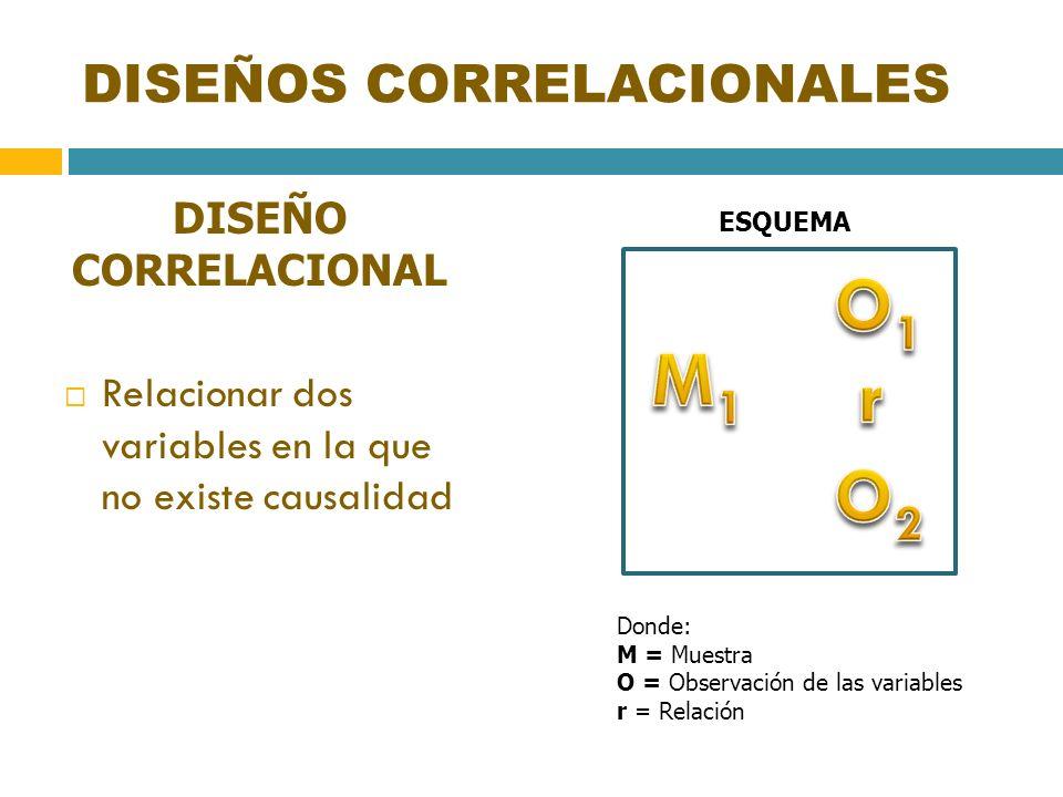 DISEÑOS CORRELACIONALES