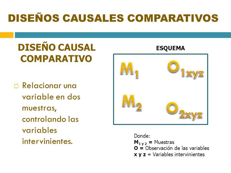DISEÑOS CAUSALES COMPARATIVOS