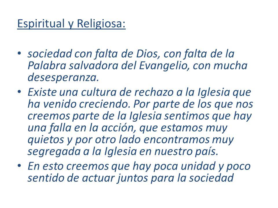 Espiritual y Religiosa:
