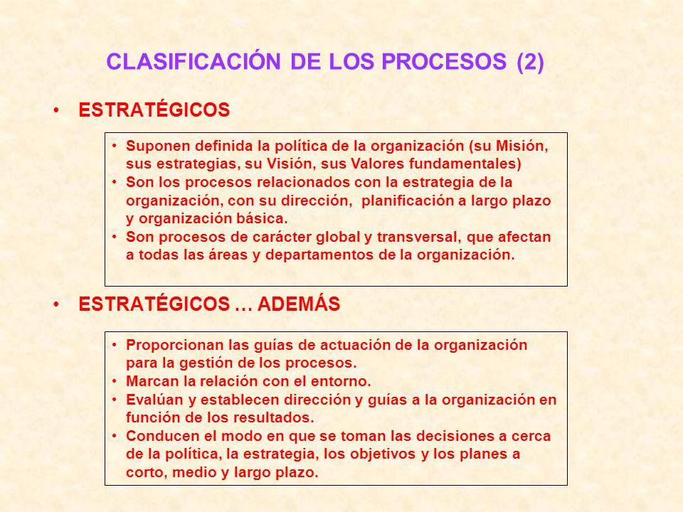 CLASIFICACIÓN DE LOS PROCESOS (2)