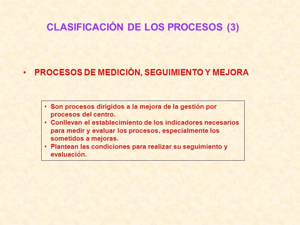 CLASIFICACIÓN DE LOS PROCESOS (3)