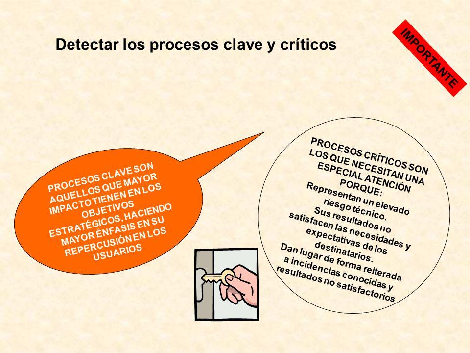 Detectar los procesos clave y críticos