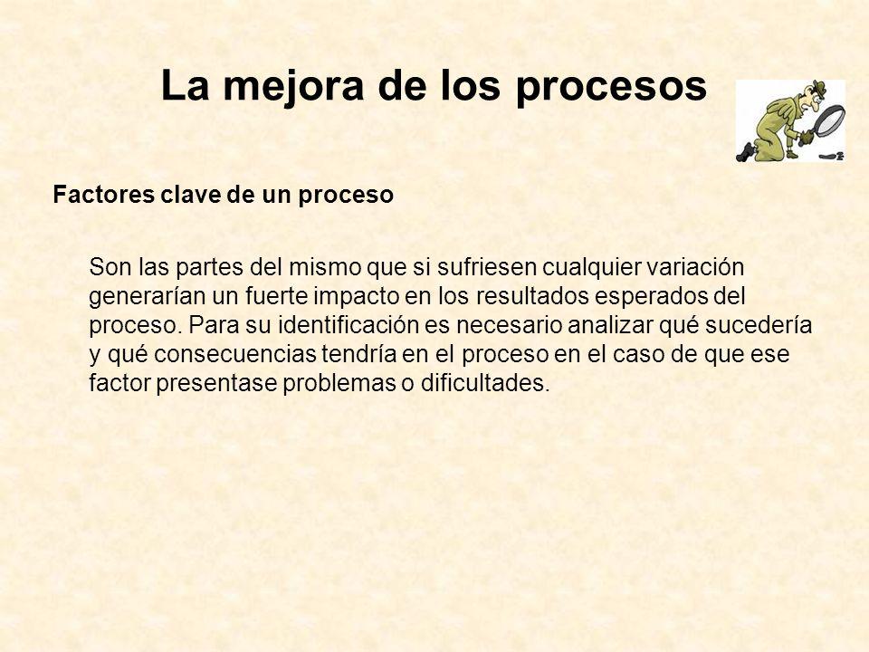 La mejora de los procesos