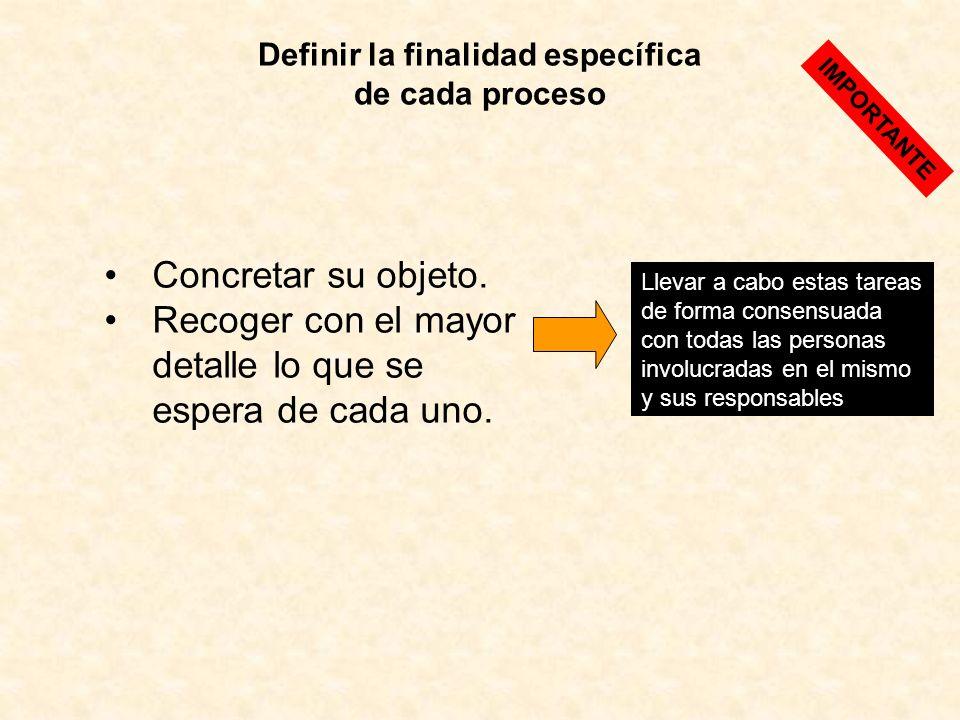 Definir la finalidad específica de cada proceso