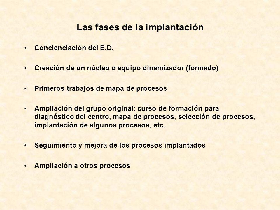 Las fases de la implantación