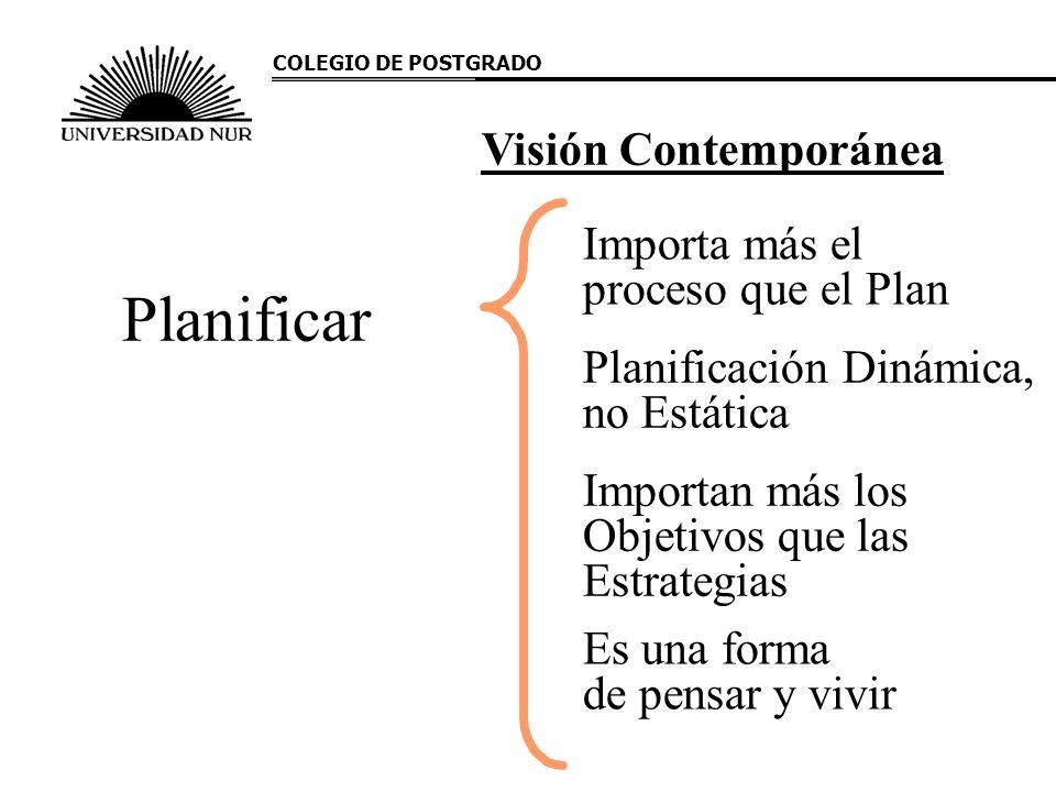 Planificar Visión Contemporánea Importa más el proceso que el Plan