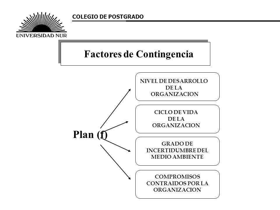 Plan (f) Factores de Contingencia COLEGIO DE POSTGRADO