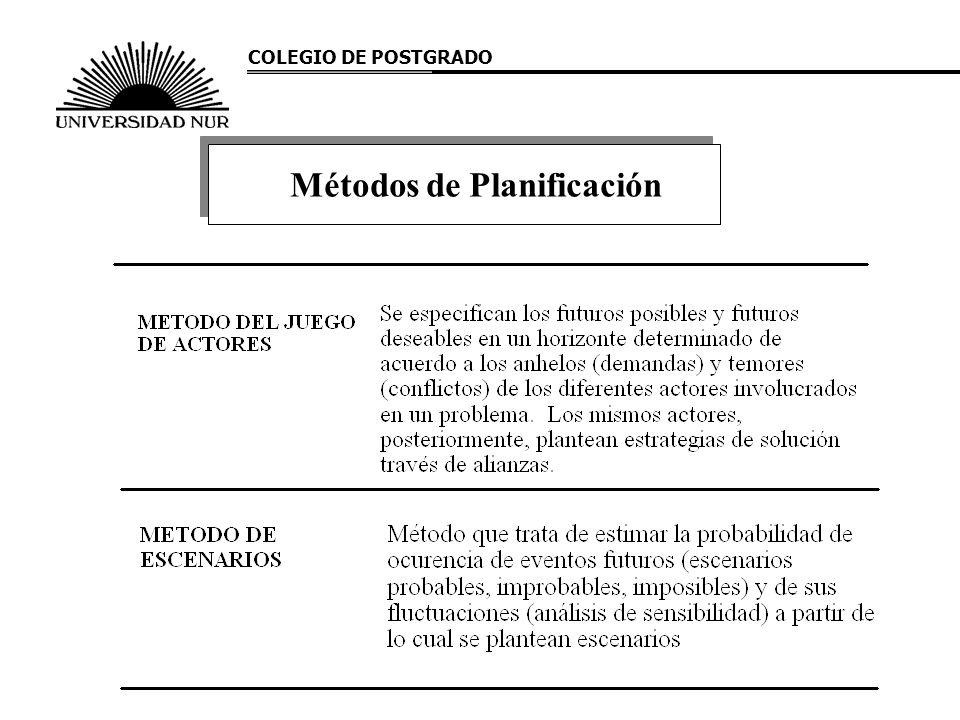 Métodos de Planificación