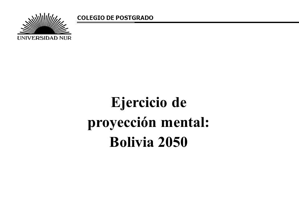 Ejercicio de proyección mental: Bolivia 2050