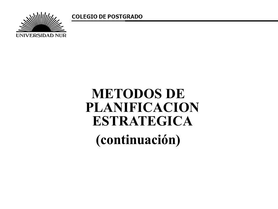 METODOS DE PLANIFICACION ESTRATEGICA