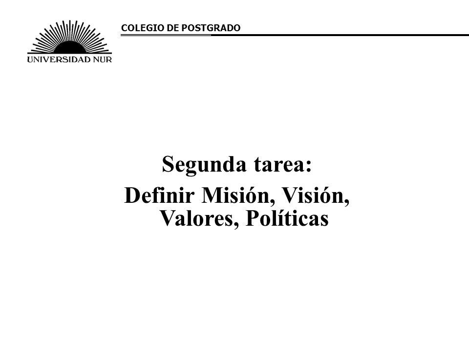Definir Misión, Visión, Valores, Políticas