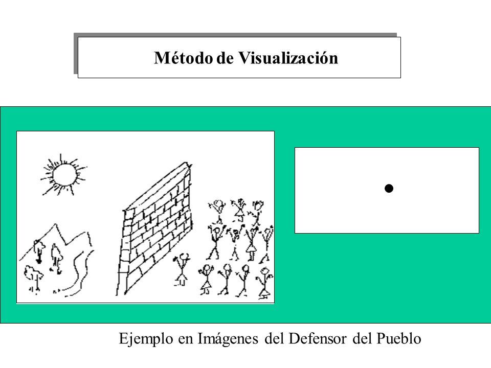 Método de Visualización