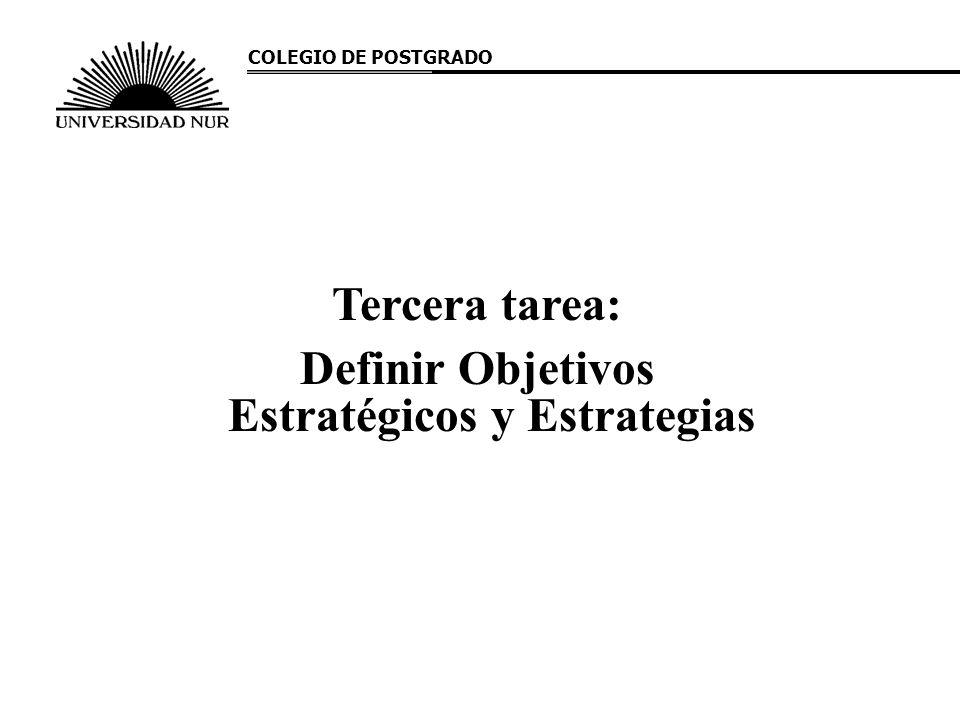 Definir Objetivos Estratégicos y Estrategias