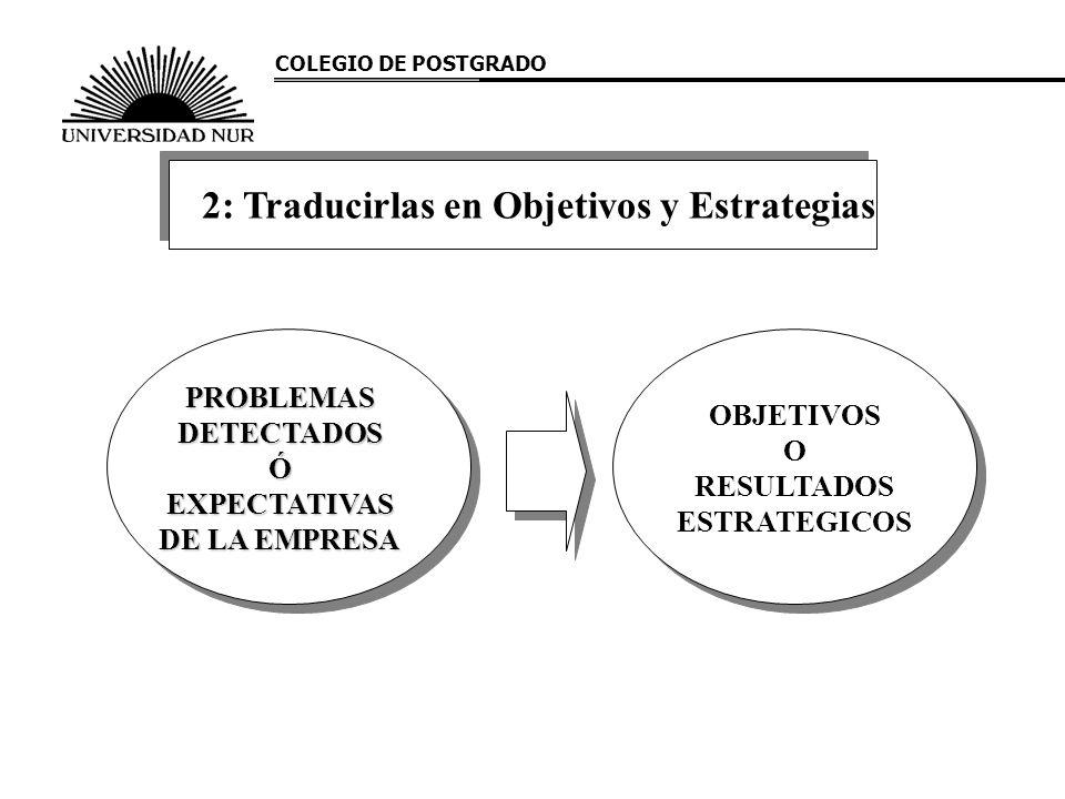2: Traducirlas en Objetivos y Estrategias RESULTADOS ESTRATEGICOS