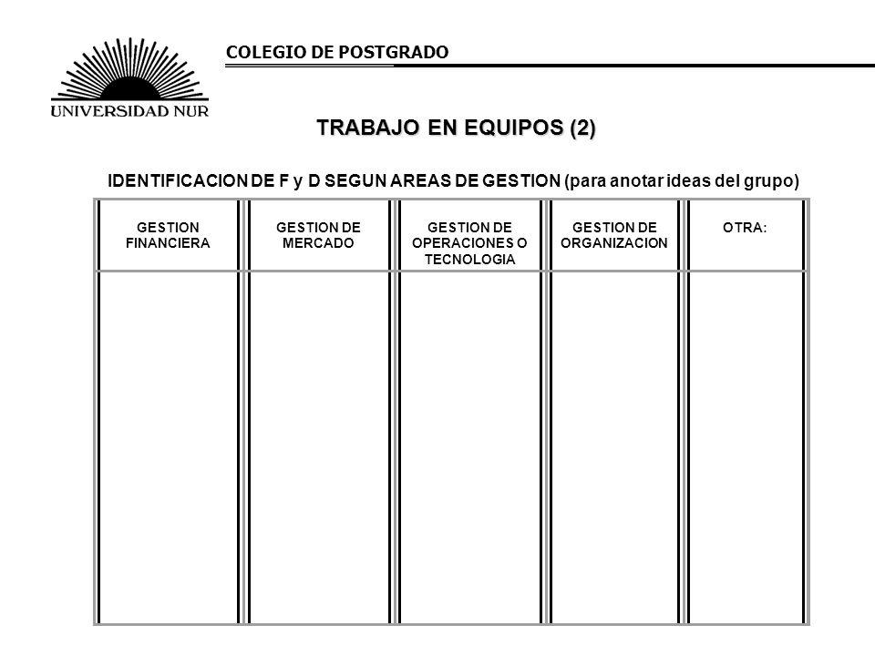 TRABAJO EN EQUIPOS (2) COLEGIO DE POSTGRADO