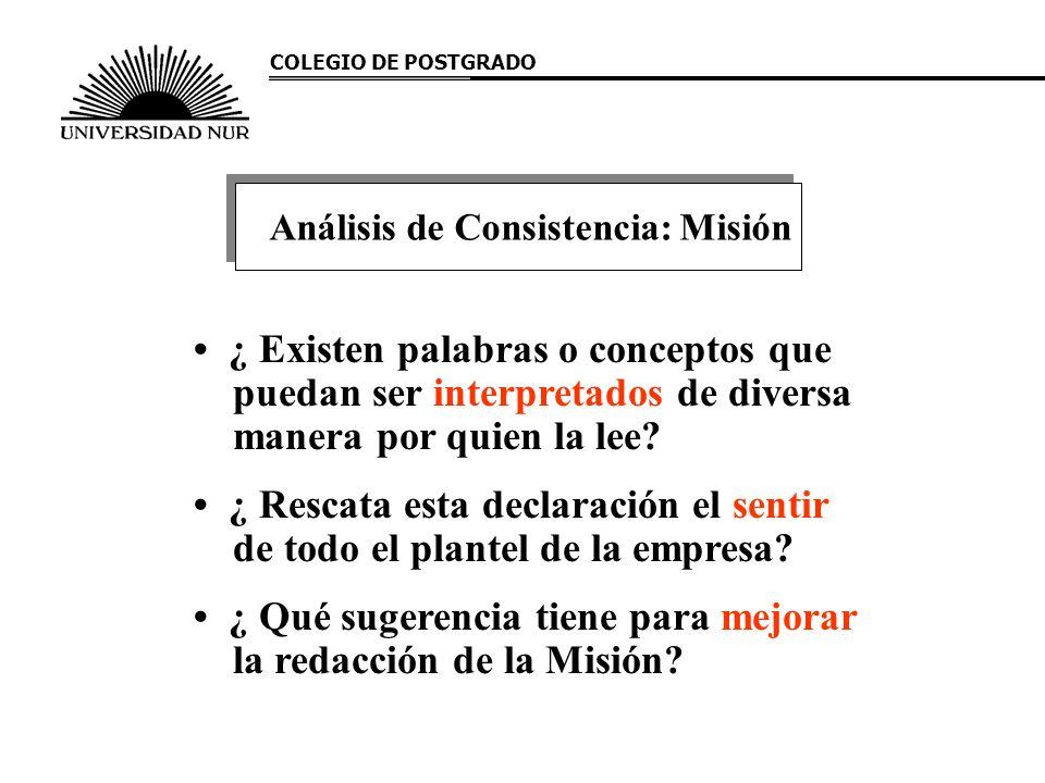 Análisis de Consistencia: Misión