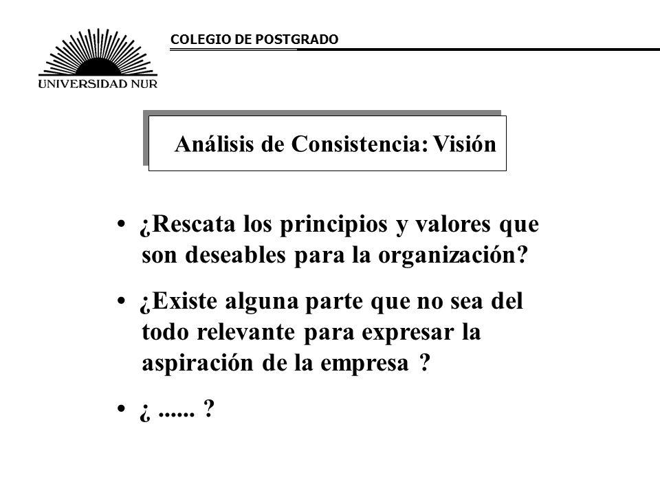 Análisis de Consistencia: Visión